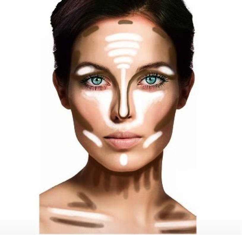 contouring, beauty products
