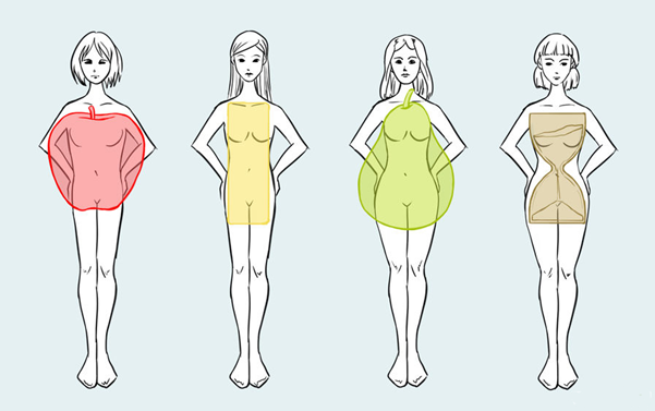 how to, dress, body shape