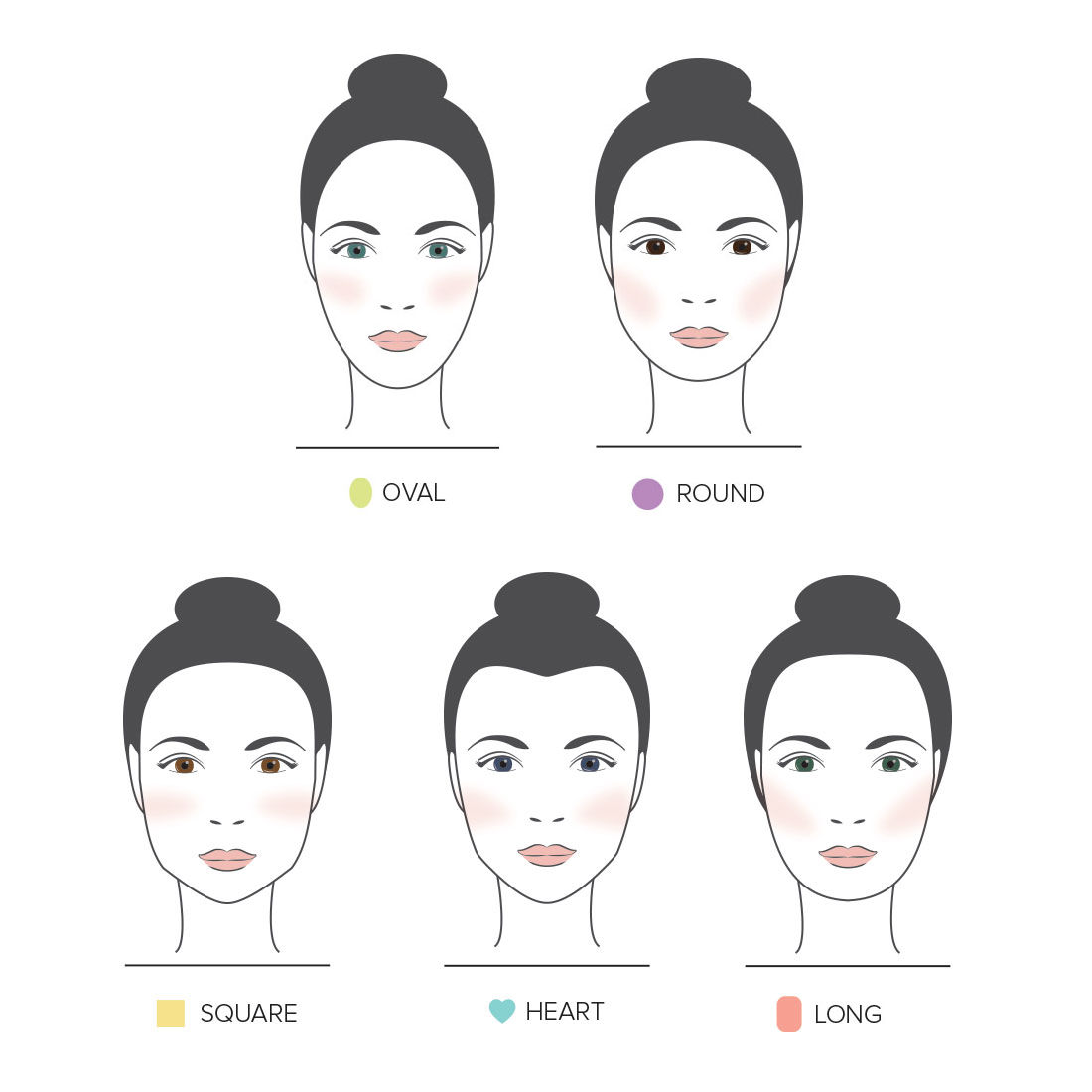 How To: Wear Blush For Your Face Shape Style Etcetera How To Apply Blush  Diamond